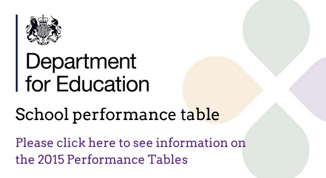 http://www.redditch.tgacademy.org.uk/files/2016/02/2015-performance-tables-UPDATED.pdf